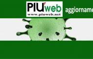 Coronavirus aggiornamento del 1° giugno in Ferrara e provincia