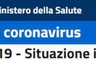 CoronaVirus – La situazione in Italia al 10 Luglio